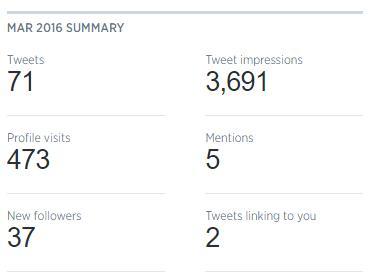TwitterMarch