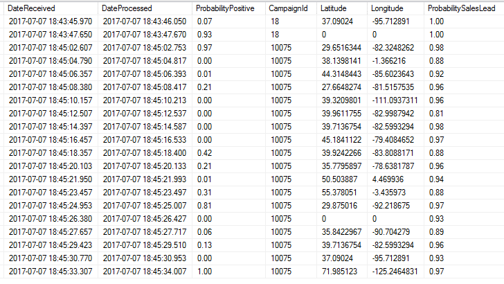 dataset2